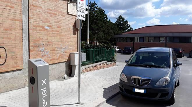 Campobasso colonnine auto elettriche