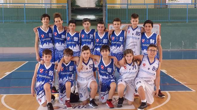 termoli-young-basket-146971