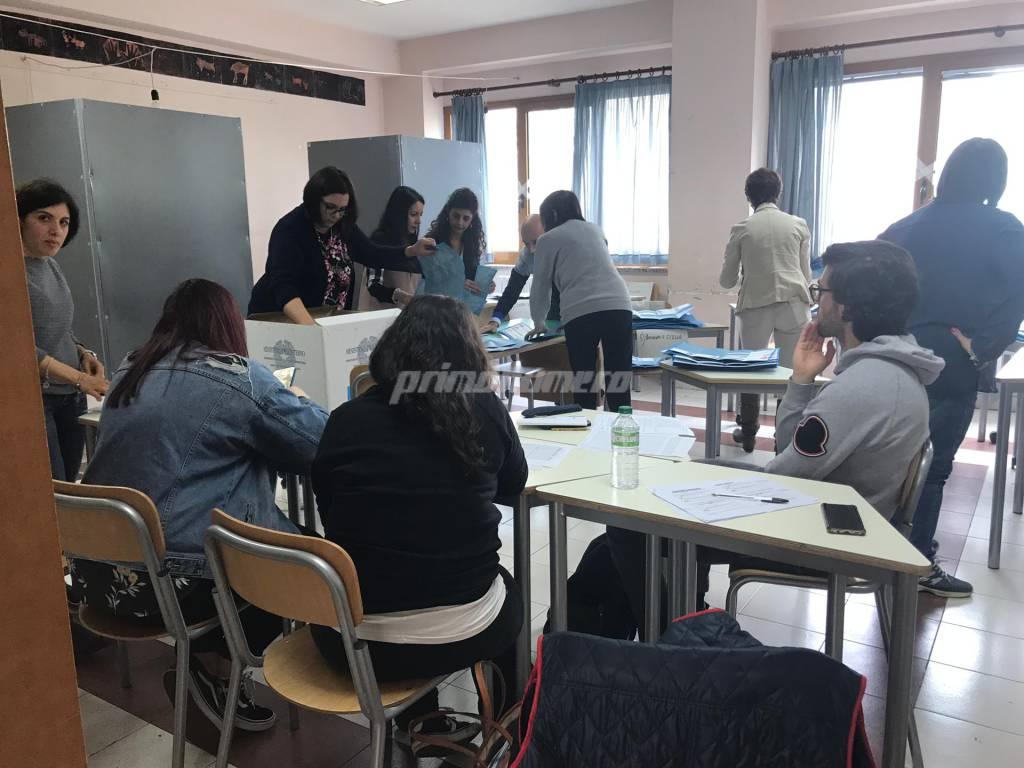comunali-campobasso-2019-lo-spoglio-elettorale-151148