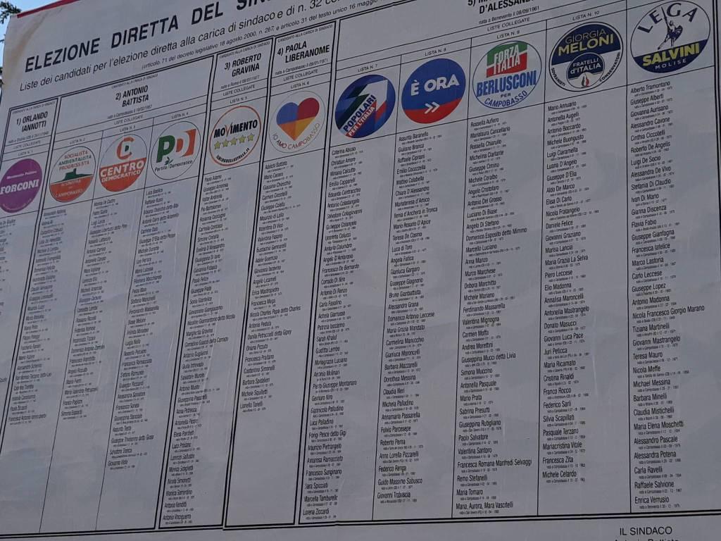 manifesti elettorali Comune Campobasso 2019