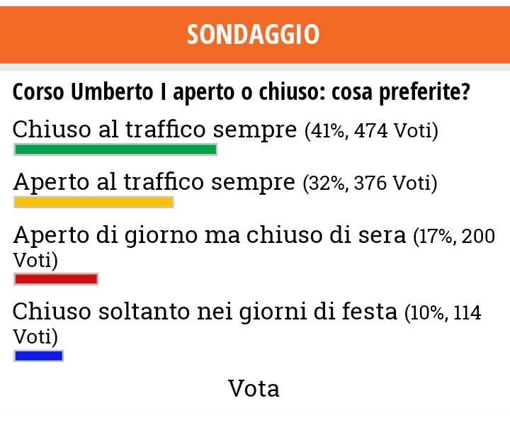 Sondaggio corso Umberto