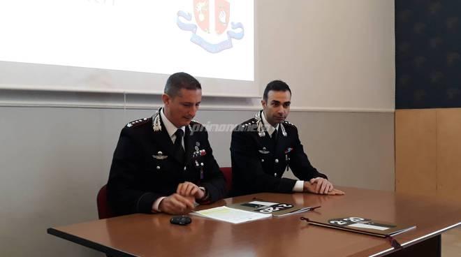 Carabinieri Campobasso Gaeta e Ventrone