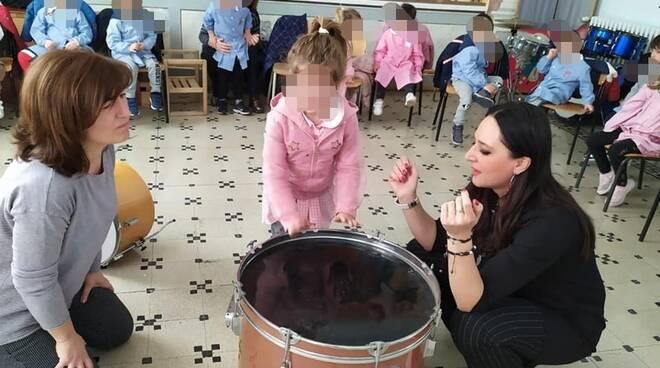 body percussion Bernacchia