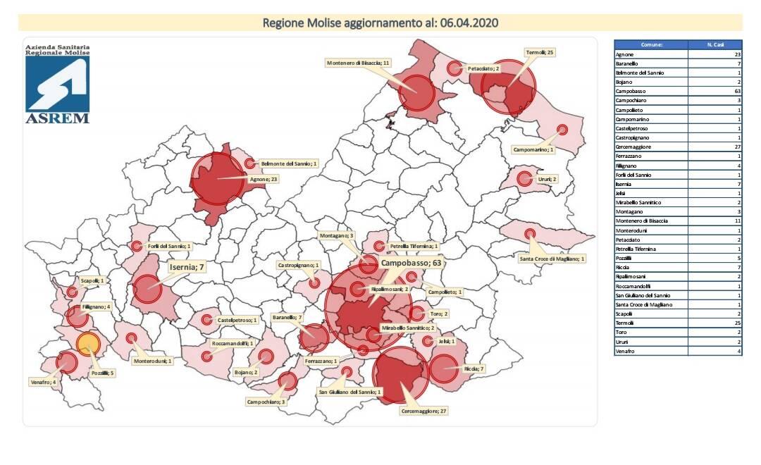 mappa asrem 6 aprile