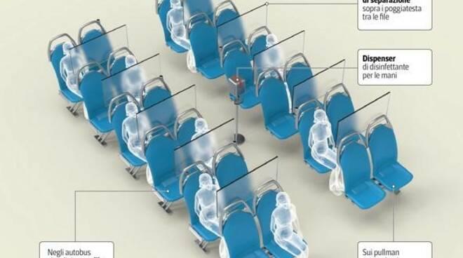posti autobus covid