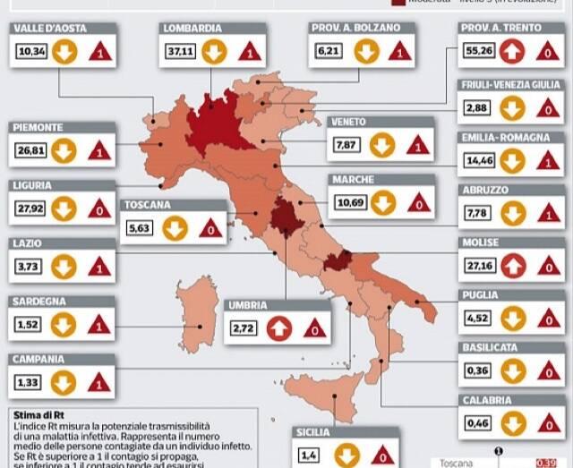 regioni rischio rt