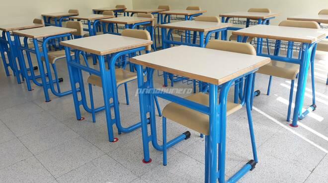 Banchi covid scuola liceo Classico Campobasso