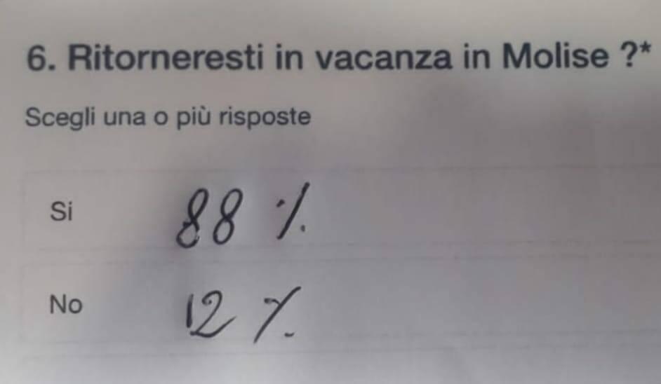 sondaggio vacanza molise