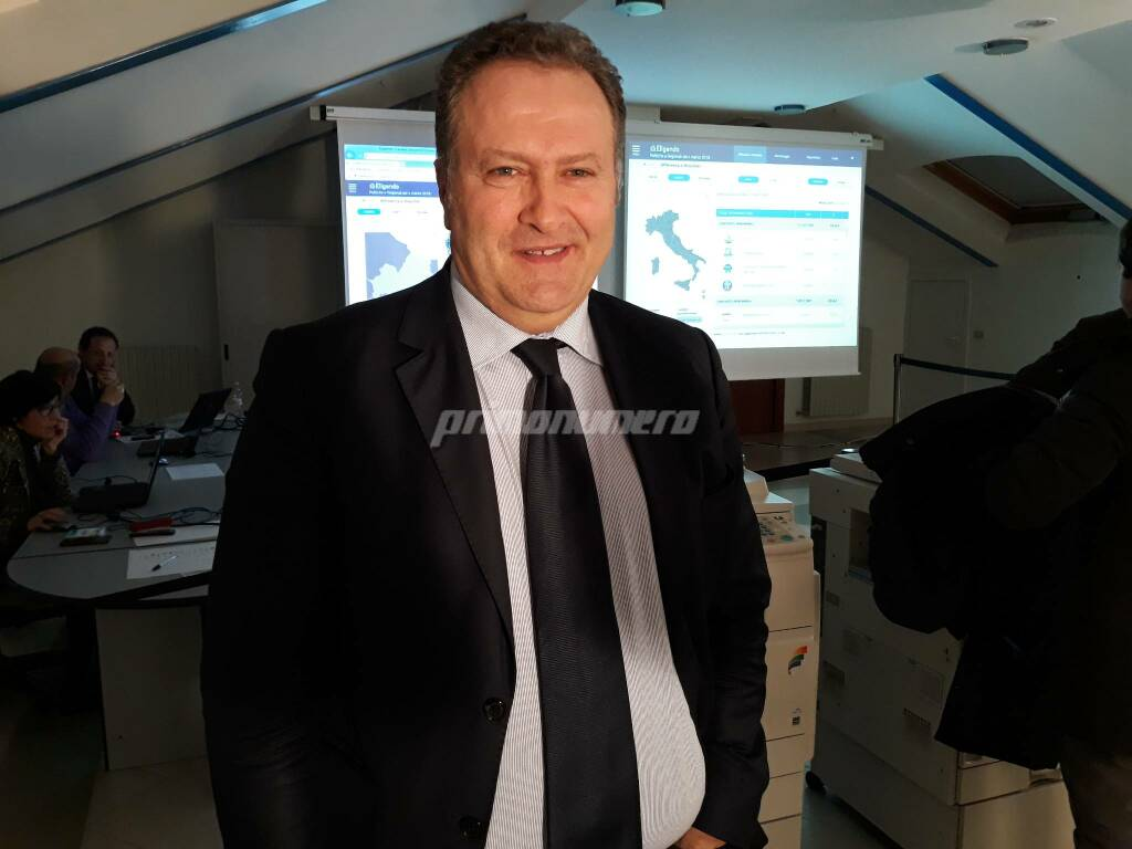 Nicola Cavaliere