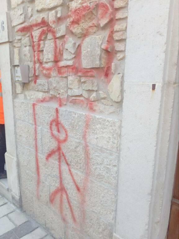 tozzi impiccato intimidazione guardialfiera