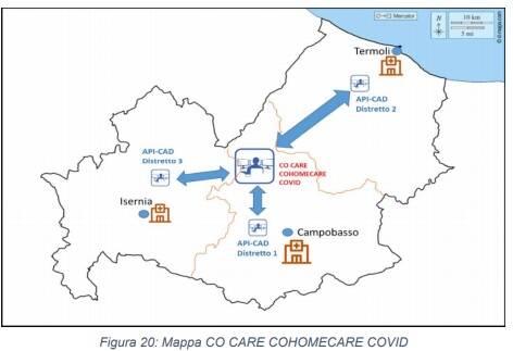 Assistenza proattiva programma emergenza covid